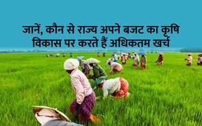 कृषि क्षेत्र के विकास पर सबसे अधिक खर्च करने में छत्तीसगढ़ आगे और दिल्ली सबसे पीछे